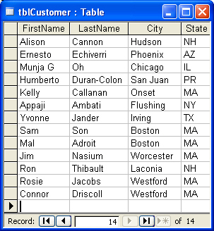This Is A List Of Customer First Name Last City And State Lets Say That Were Interested In Getting All The Customers New Hampshire